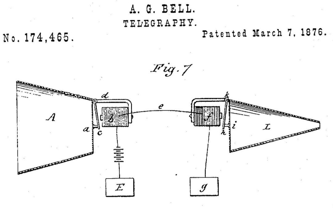 7March1876 Bell Telegraphy Patent